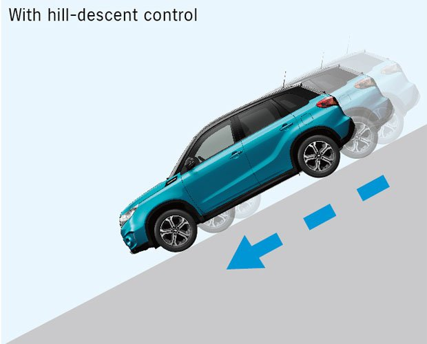Met hill-descent control